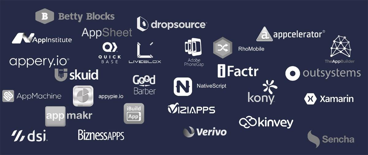 Платформы No-code