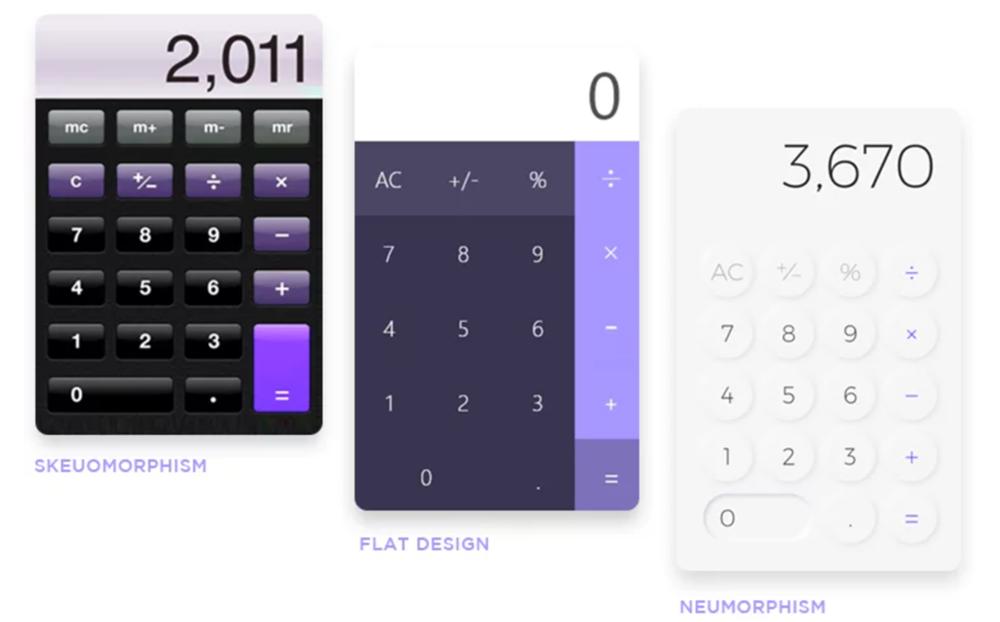 Три вида дизайна UI